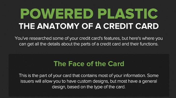 parts of a credit card heading